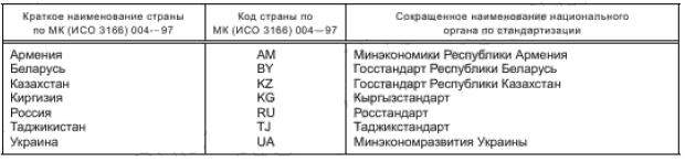 гост 19903-2015
